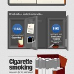 Facts about Teens & Tobacco