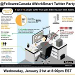 Join the @FellowesCanada #WorkSmart Twitter Party!